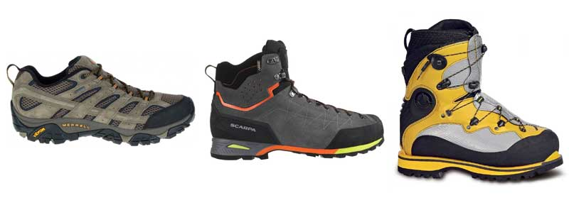 Types of Hiking Boots - Low Cut, Mid Height and Mountaineering Boots